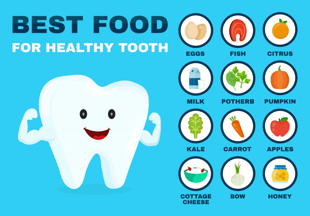 Best Foods for Teeth - Dental Health