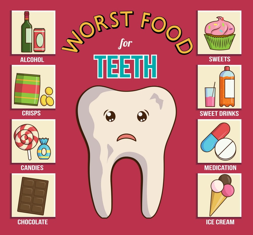 Worst Foods for Teeth - Dental Health